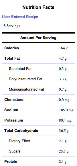 Zucchini Bread Calories  Vegan Zucchini Bread Three Ways