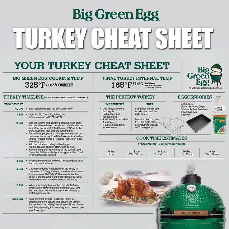 Big Green Egg Thanksgiving Turkey  Best 25 Big green egg smoker ideas on Pinterest