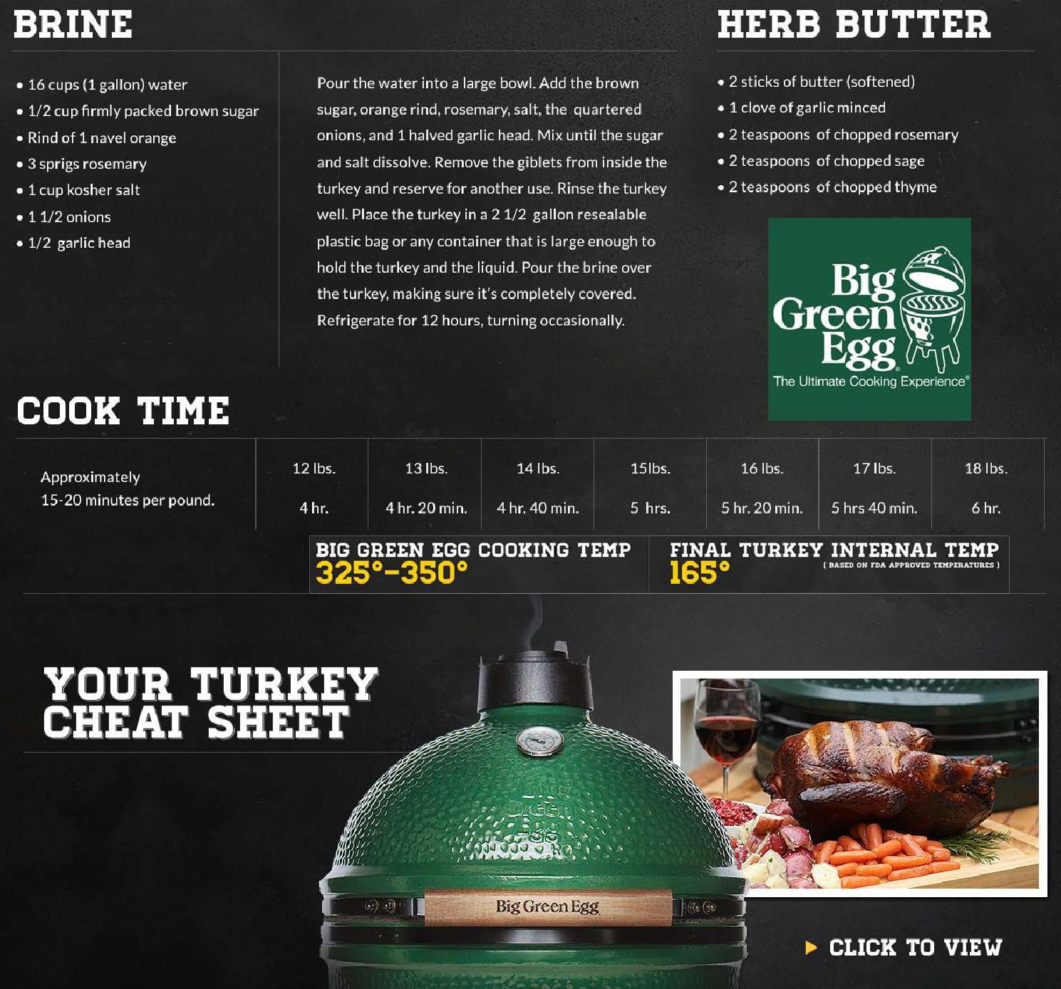 Big Green Egg Thanksgiving Turkey  Big Green Egg Thanksgiving Turkey Cheat Sheet by Big Green