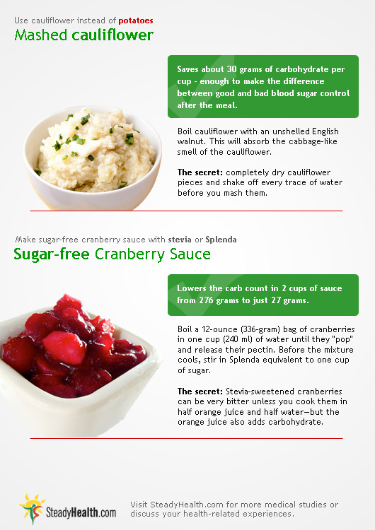 Diabetic Thanksgiving Dinners  Diabetic Recipes for Thanksgiving Dinner