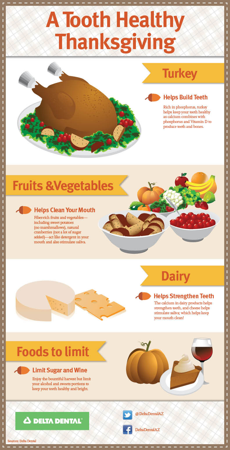 Healthy Thanksgiving Tips  A Tooth Healthy Thanksgiving