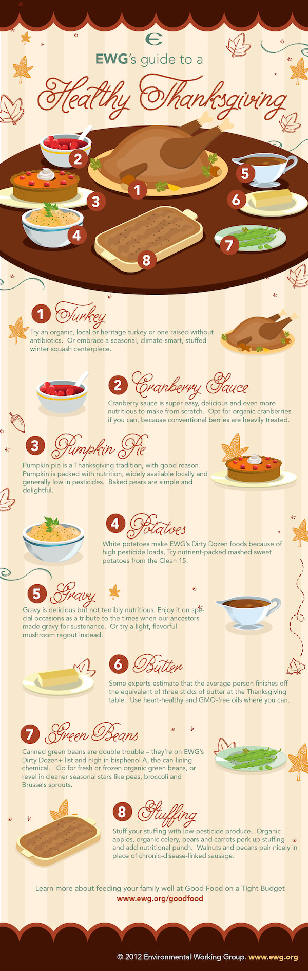Healthy Thanksgiving Tips  Healthy Thanksgiving Tips for a Fit Feast [Infographic