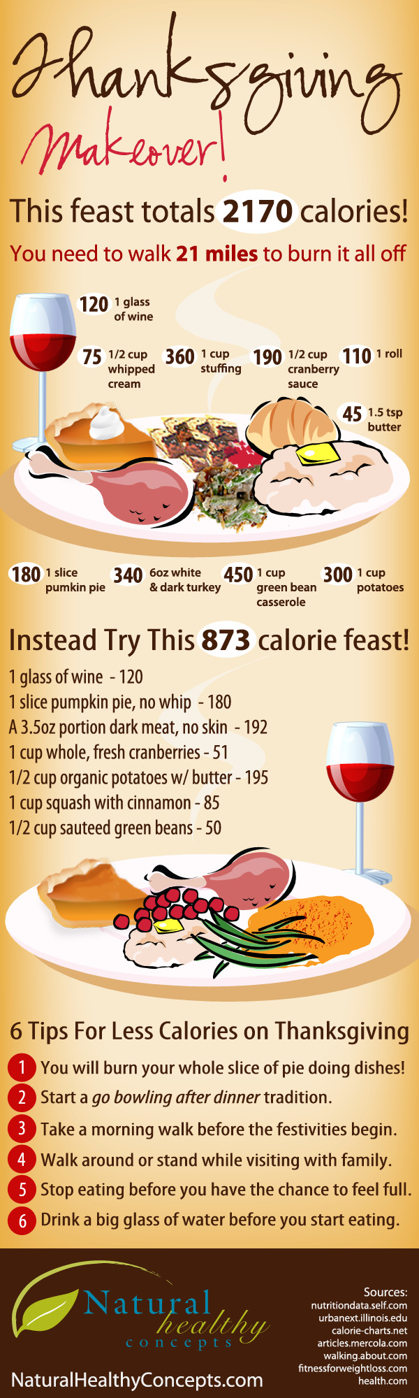 Healthy Thanksgiving Tips  A Makeover For Your Thanksgiving Feast Infographic