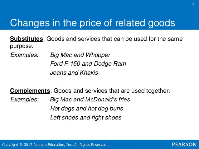 Hot Dogs And Hot Dog Buns Are Complements. If The Price Of A Hot Dog Falls, Then  Hubbard macro6e ppt ch03