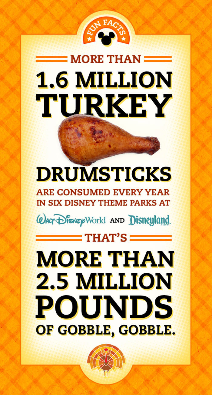Thanksgiving Turkey Facts  2 5 Million Pounds of Disney Turkey Drumsticks
