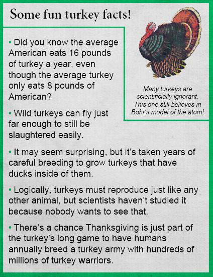 Thanksgiving Turkey Facts  Progressive Charlestown Turkey facts