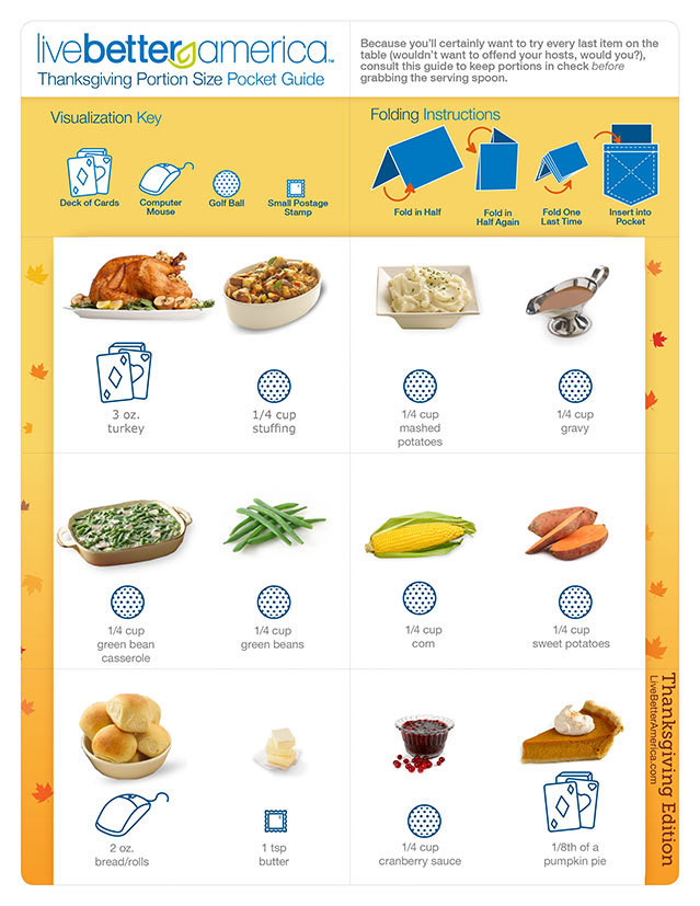 Thanksgiving Turkey Size  Healthy and Happy Portion Control Made Easy How Much