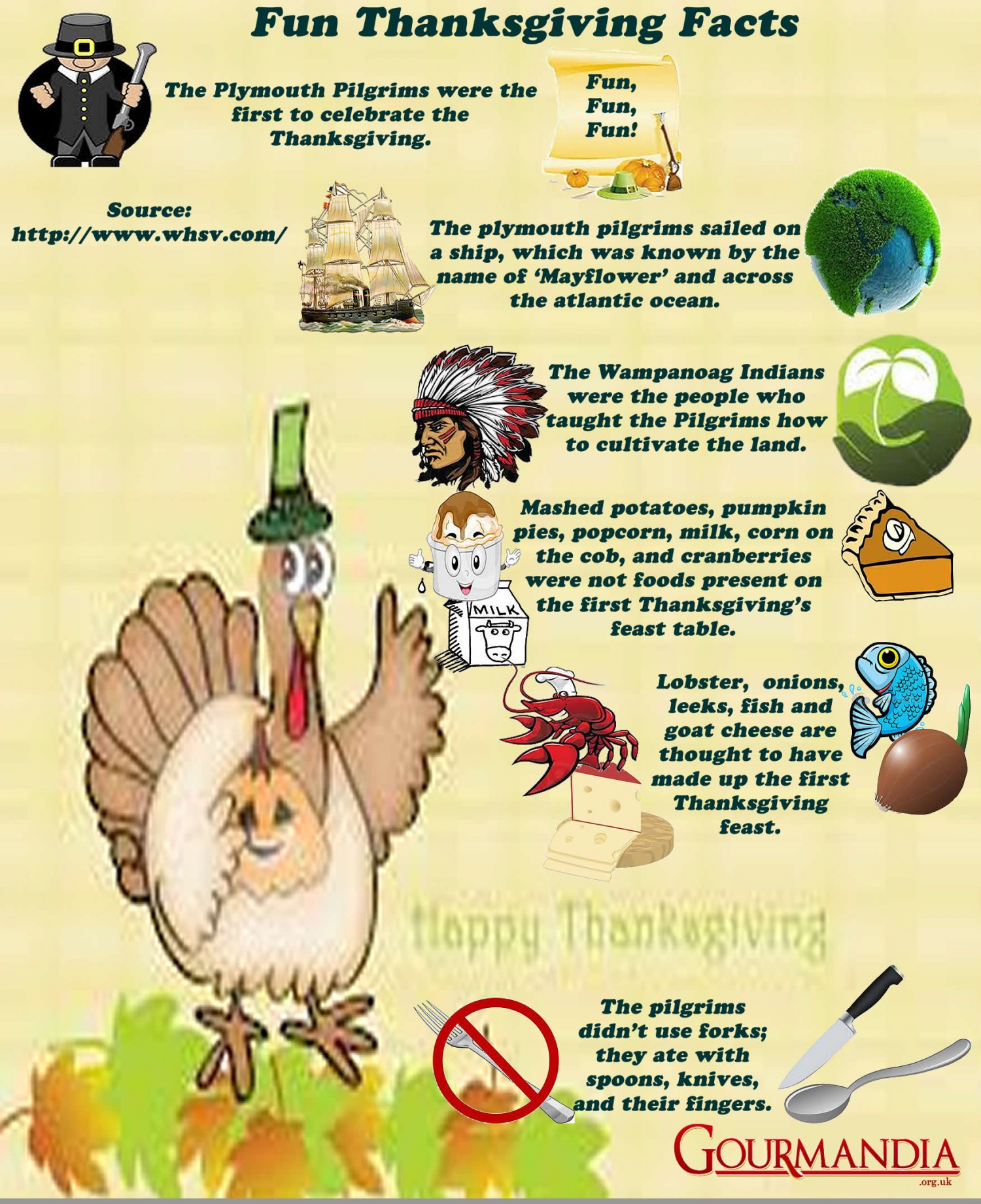 Turkey And Thanksgiving Facts  Almost Thanksgiving Quotes Funny QuotesGram