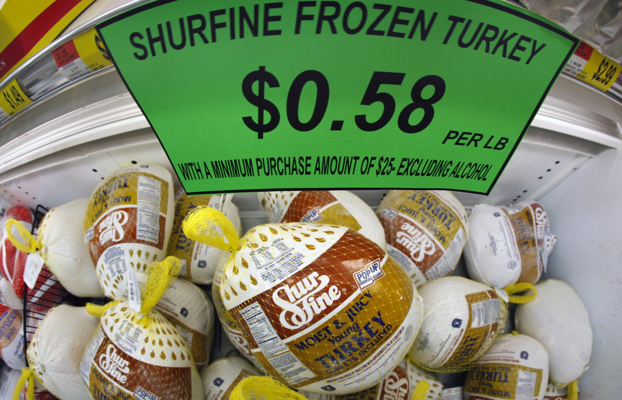 Turkey Prices 2019 Thanksgiving  Something to give thanks for Falling turkey prices