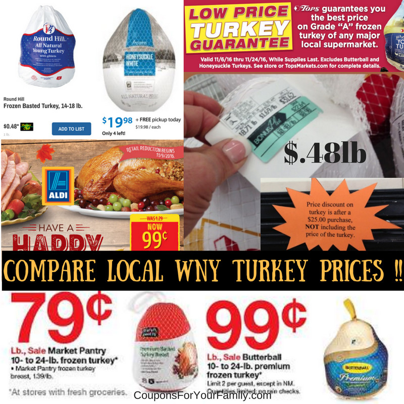 Turkey Prices 2019 Thanksgiving  pare Local Turkey Prices for your Thanksgiving Dinner